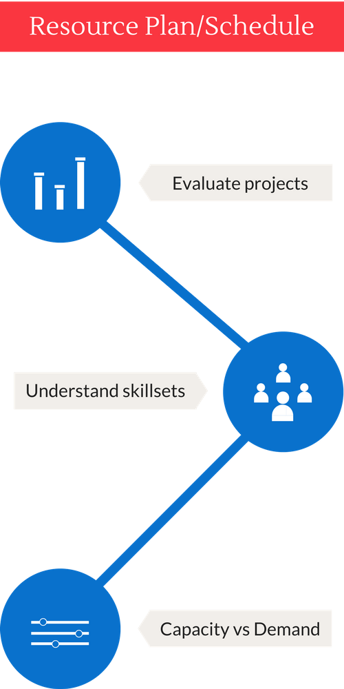 resource mgmt graphic 2-1.png