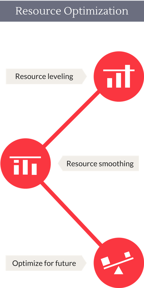 resource mgmt graphic 2-3.png