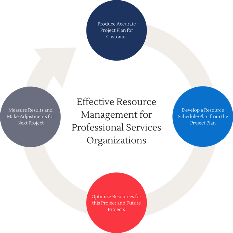 resource management graphic (3).png